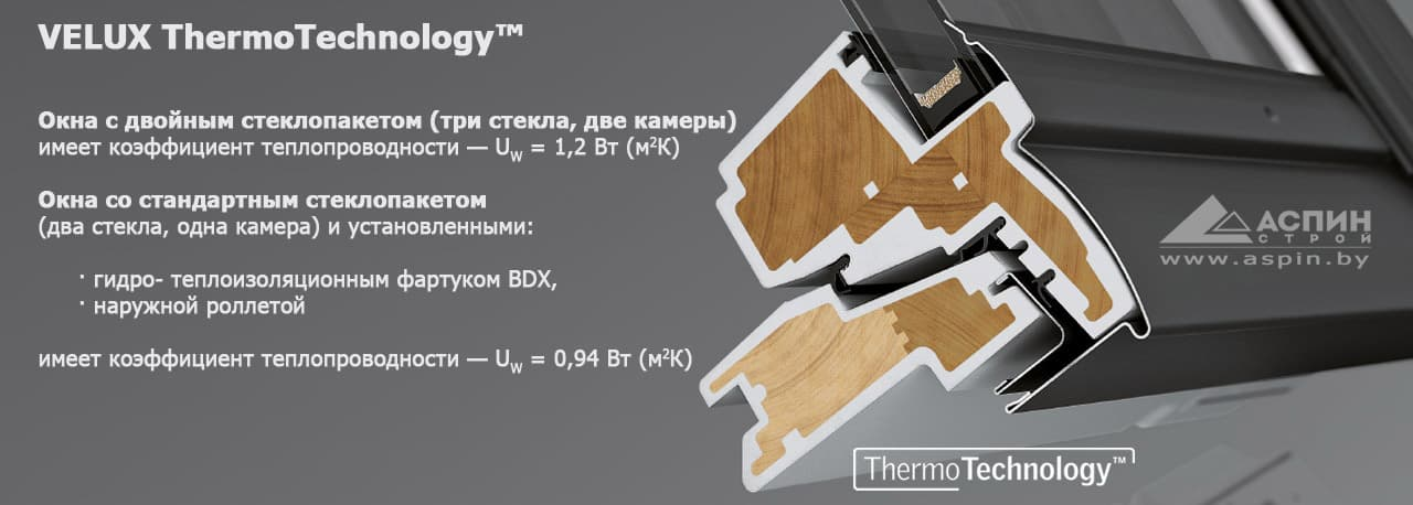 Мансардные окна VELUX PREMIUM GGU, GPU - Система ThermoTechnology™