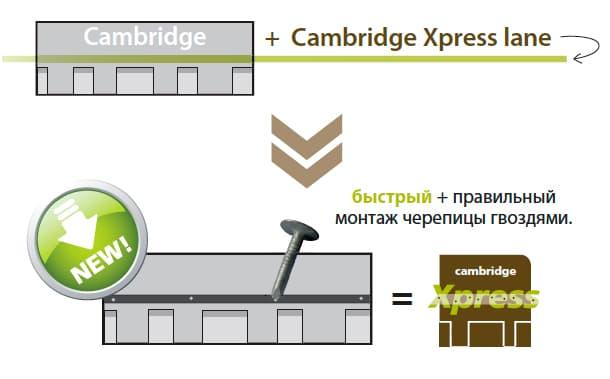 iko-cambridge-xpress
