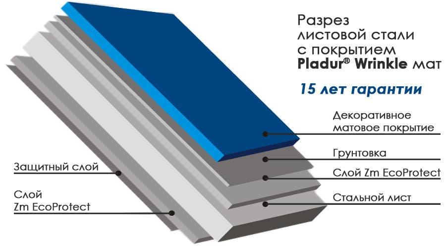 состав покрытия PLADUR® Wrinkle Mat