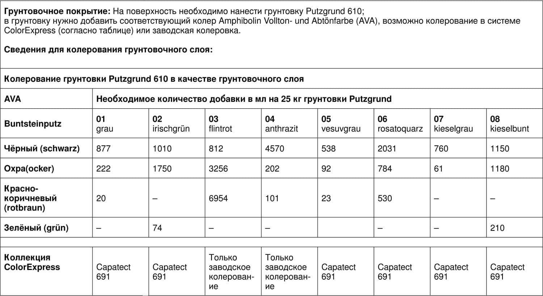 Сведения для колерования грунтовочного слоя для Capatect-Buntstein-Sockelputz 691