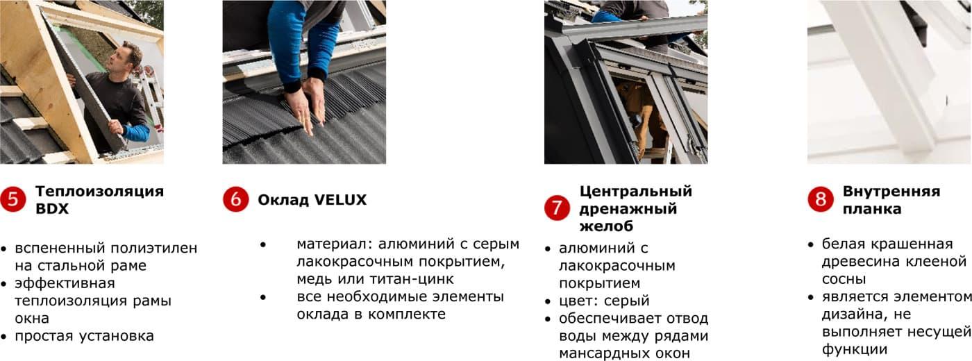 Пошаговый монтаж мансардного эркера VELUX.