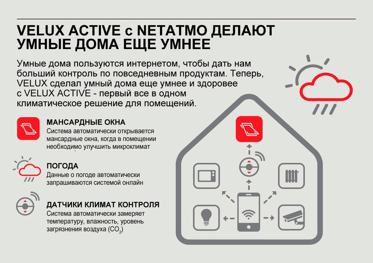 VELUX ACTIVE с NETATMO