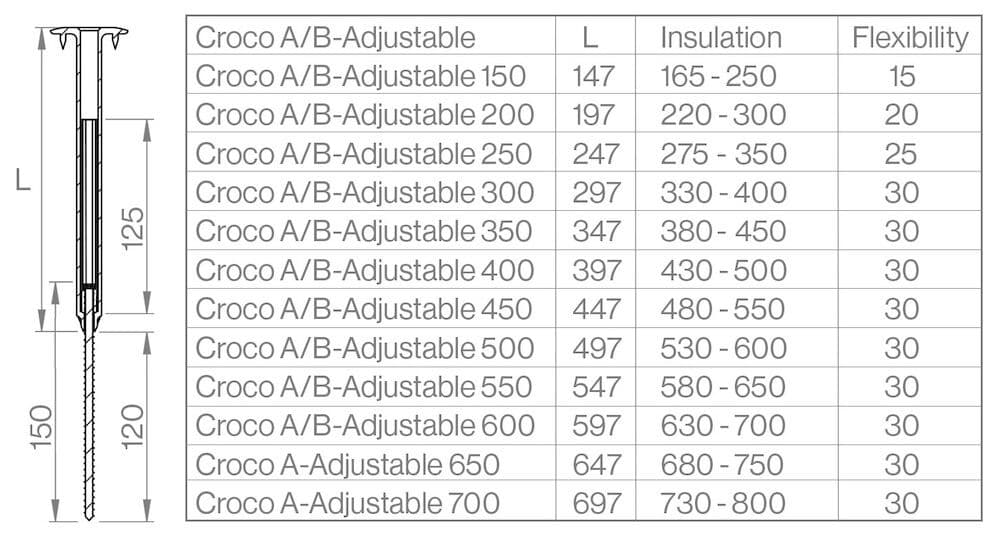 croco b регулируемое крепление